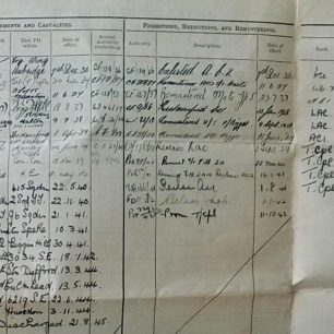 William Ernest David Stockwell Service Record.  | Stephen Stockwell