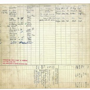 Alfred Bert Spencer - Service Record (2) | Douglas Spencer