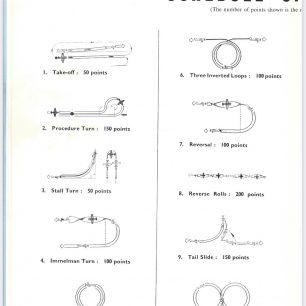 1962 World RC Aerobatic Championships Programme. Page 10.  | GBRCAA